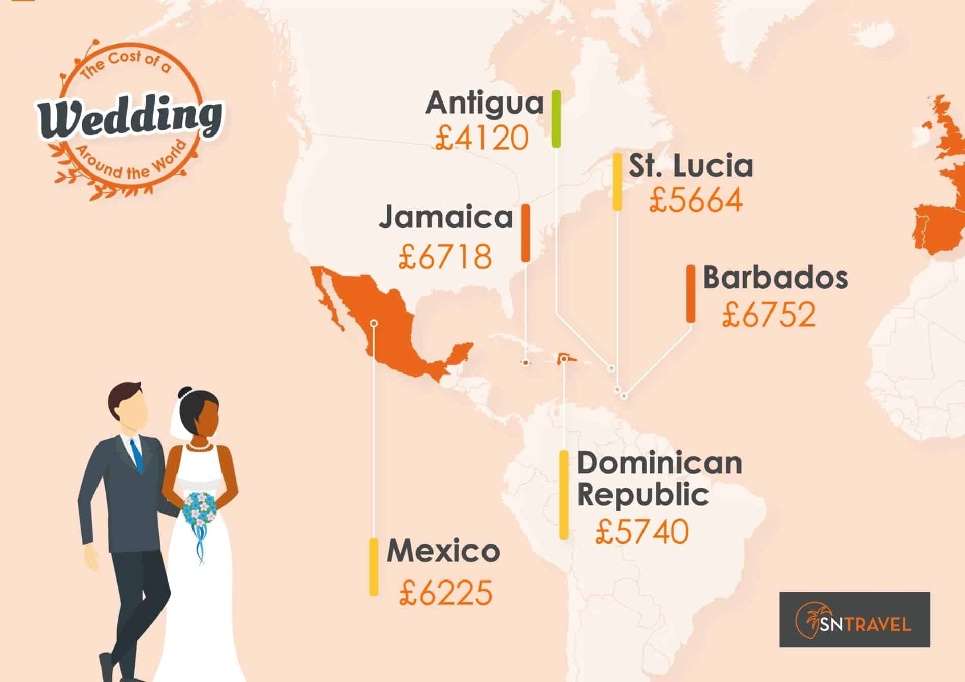 The Cost Of Getting Married Abroad 22 Countries Analysed